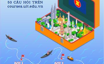 Kết quả cuộc thi ASEAN QUIZ 2020