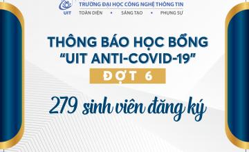 Danh sách sinh viên đăng ký học bổng UIT Anti-Covid-19 năm 2021 Đợt 6