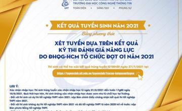 Công bố điểm chuẩn thi đánh giá năng lực đợt 1 năm 2021