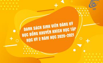 Danh sách sinh viên đăng ký HB KKHT học kỳ 2 năm học 2020-2021